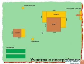 Дом, участок, Красное Село, 1 км, деревня Михайловка
